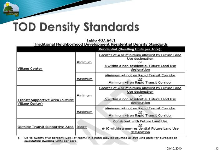 TOD Density Standards