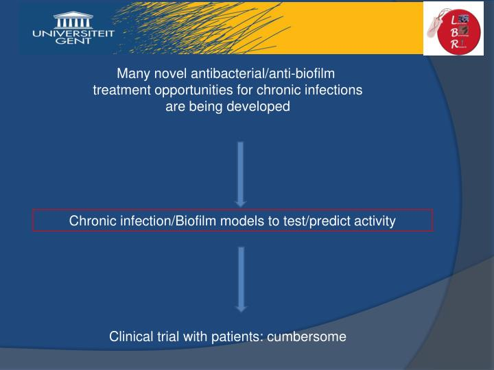 Many novel antibacterial/anti-biofilm