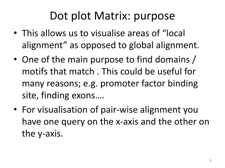 Dot plot Matrix: purpose