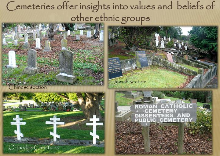 Cemeteries offer insights into values and  beliefs of other ethnic groups