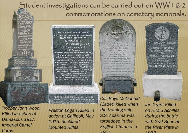Student investigations can be carried out on WW1 & 2 commemorations on cemetery memorials.