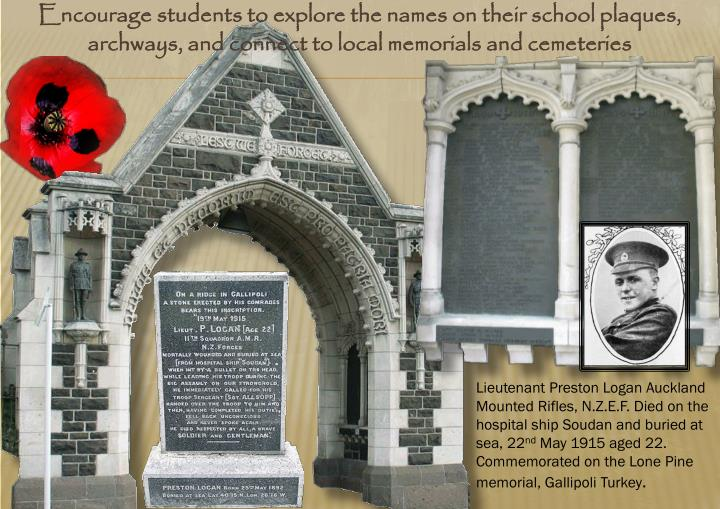 Encourage students to explore the names on their school plaques, archways, and connect to local memorials and cemeteries