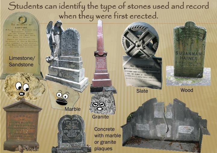 Students can identify the type of stones used and record when they were first erected.