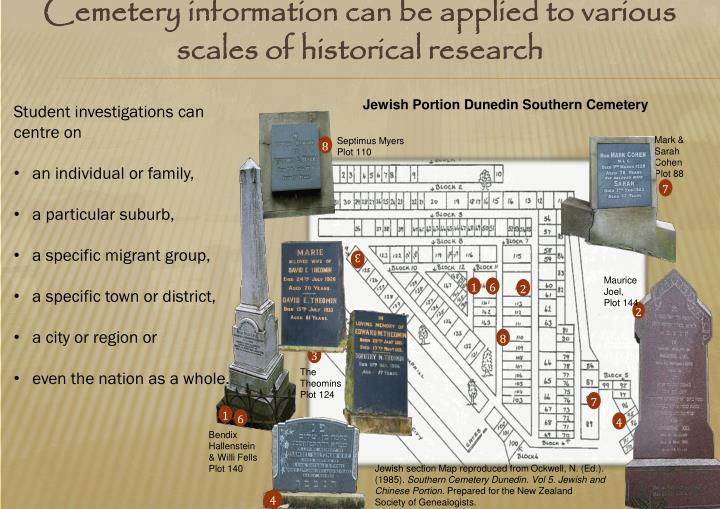Cemetery information can be applied to various scales of historical research