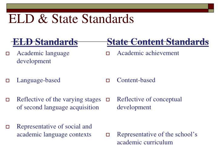 ELD & State Standards
