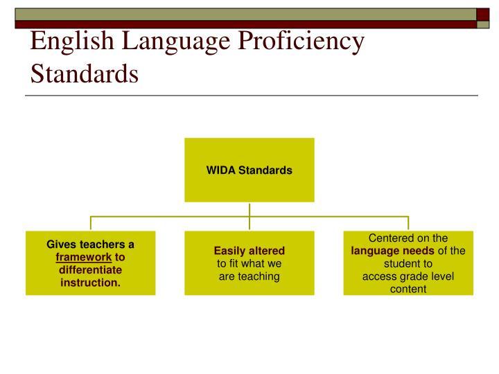English Language Proficiency Standards