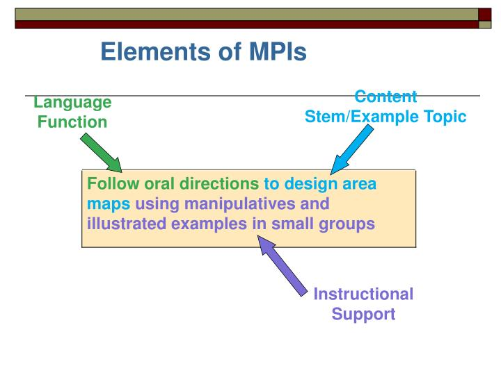 Elements of MPIs