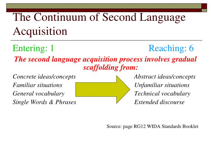 The Continuum of Second Language Acquisition