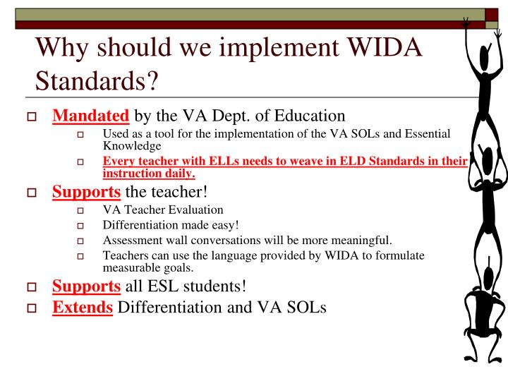 Why should we implement WIDA Standards?