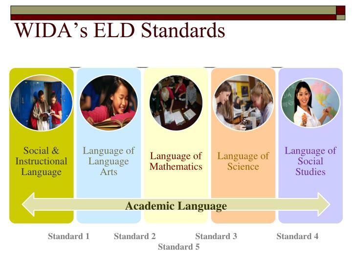 WIDA's ELD Standards