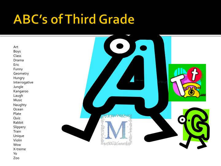 ABC's of Third Grade