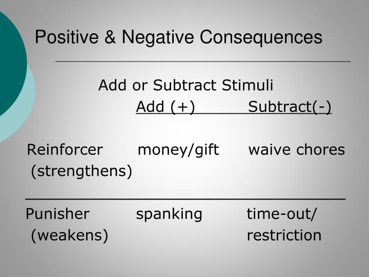 Positive & Negative Consequences