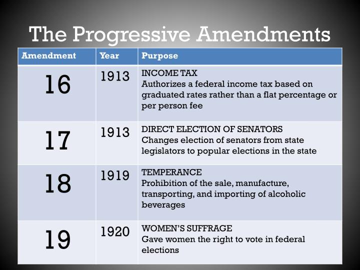 The Progressive Amendments