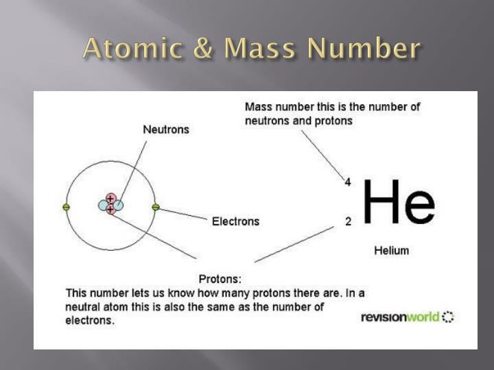 Atomic & Mass Number