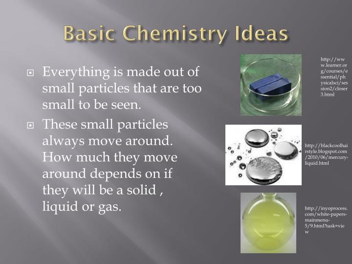 Basic Chemistry Ideas