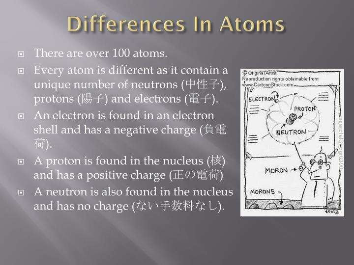 Differences In Atoms