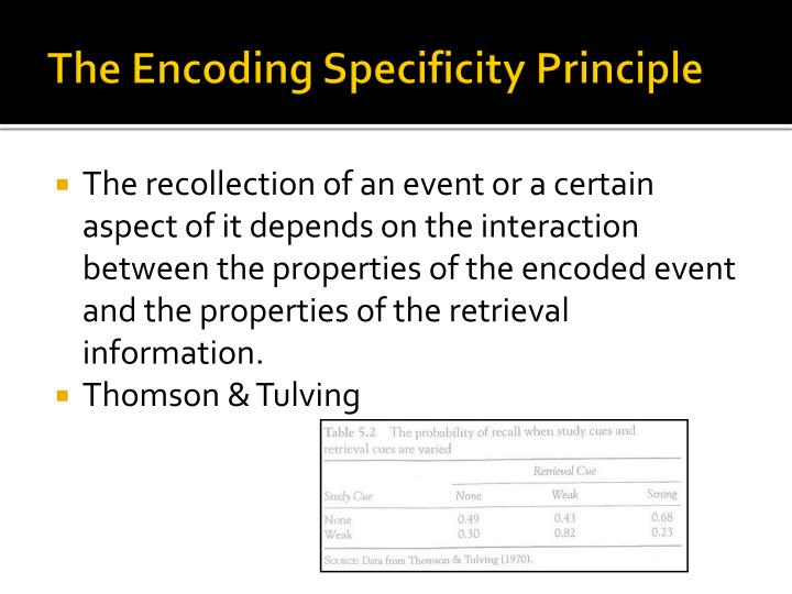 The Encoding Specificity Principle