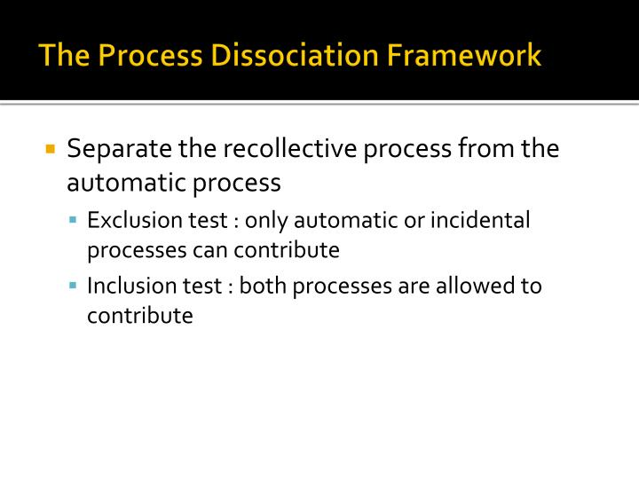 The Process Dissociation Framework