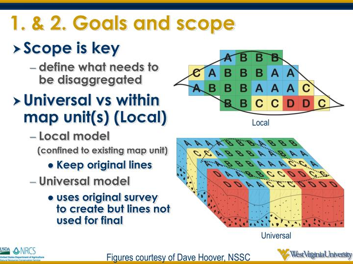 1. & 2. Goals and scope