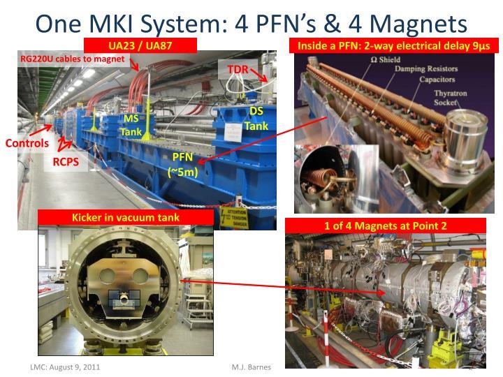 One MKI System: 4