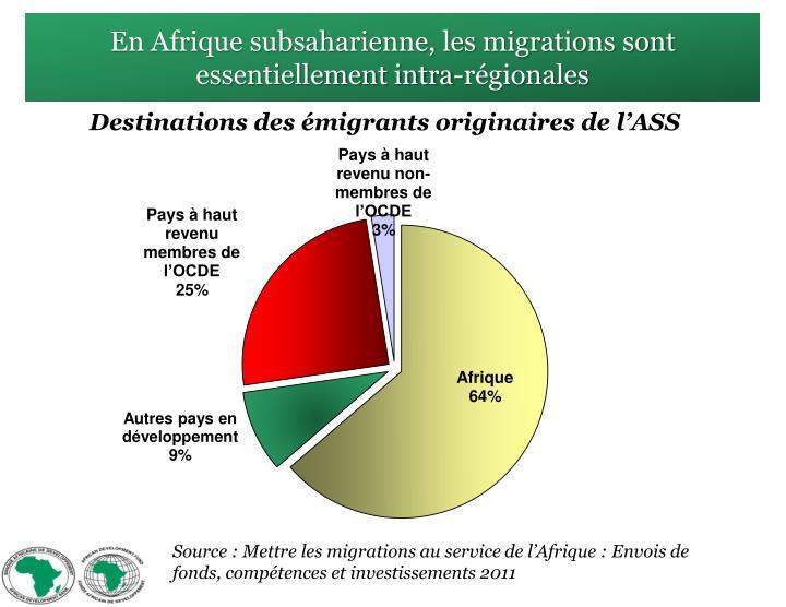 En Afrique subsaharienne, les migrations sont essentiellement intra-régionales