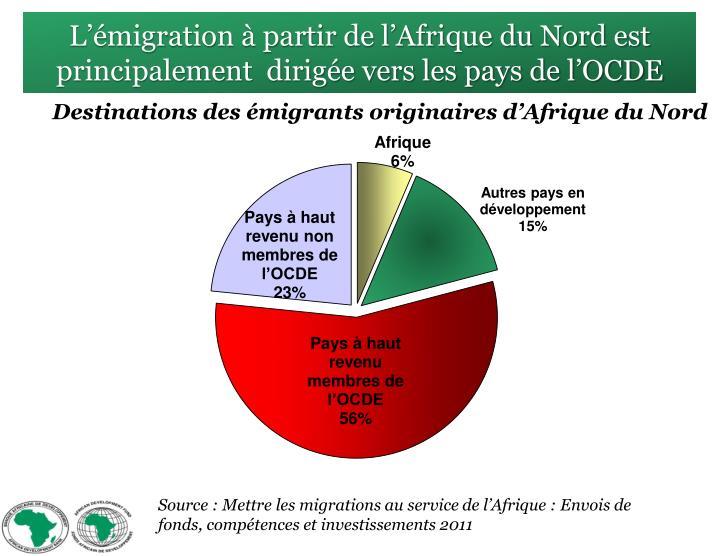 L'émigration à partir de l'Afrique du Nord est principalement  dirigée vers les pays de l'OCDE