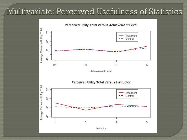 Multivariate: Perceived Usefulness of Statistics