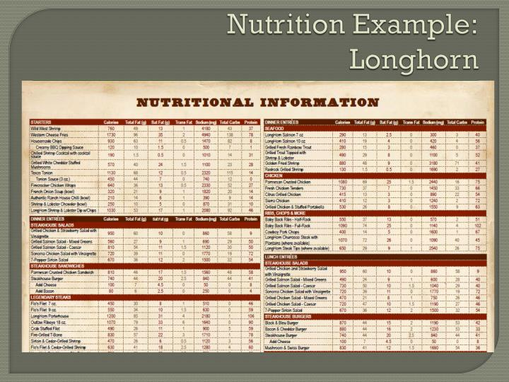 Nutrition Example: