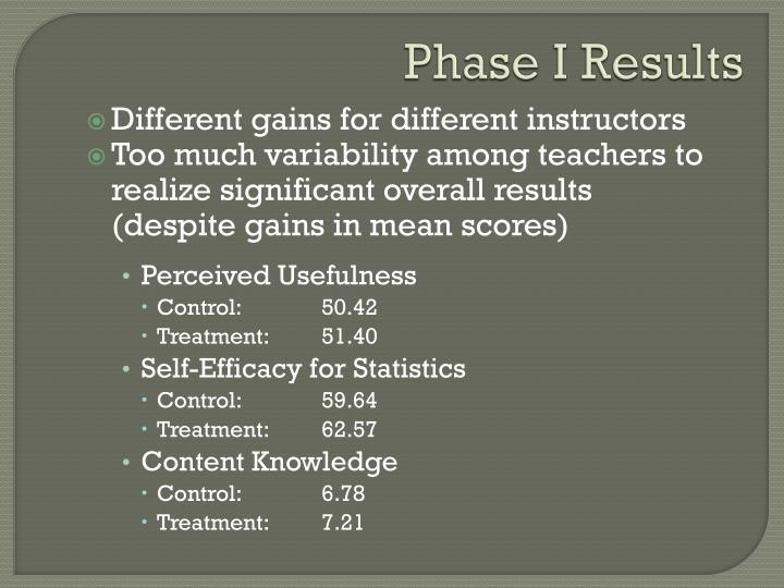 Phase I Results
