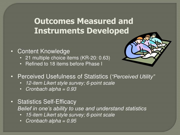 Outcomes Measured and Instruments Developed