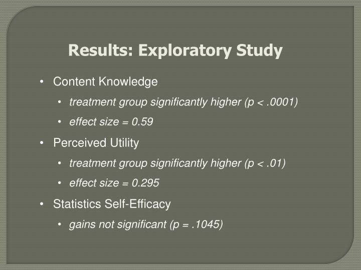 Results: Exploratory Study