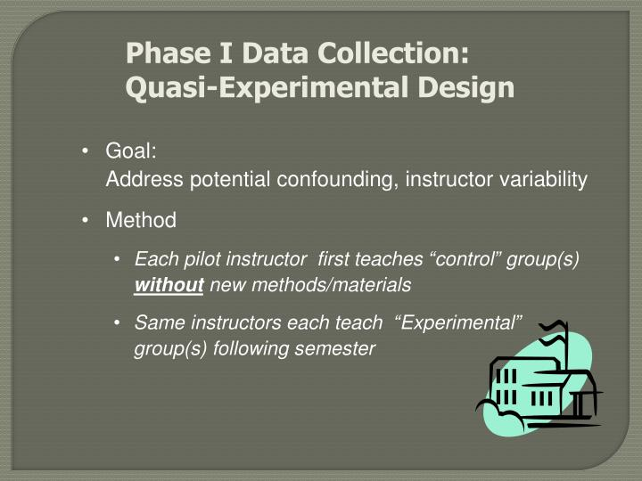 Phase I Data Collection: