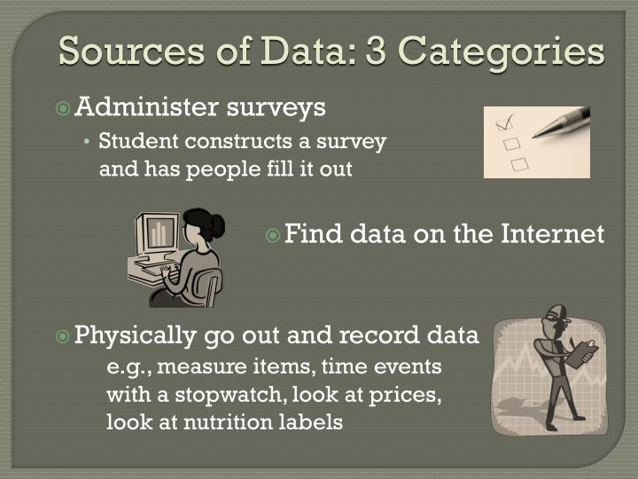 Sources of Data: 3 Categories