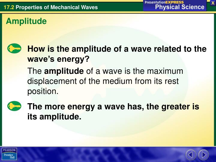 How is the amplitude of a wave related to the wave's energy?