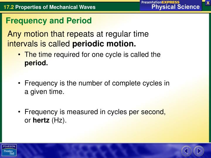 Frequency and Period