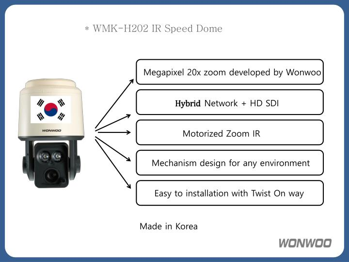 Wmk h202 ir speed dome