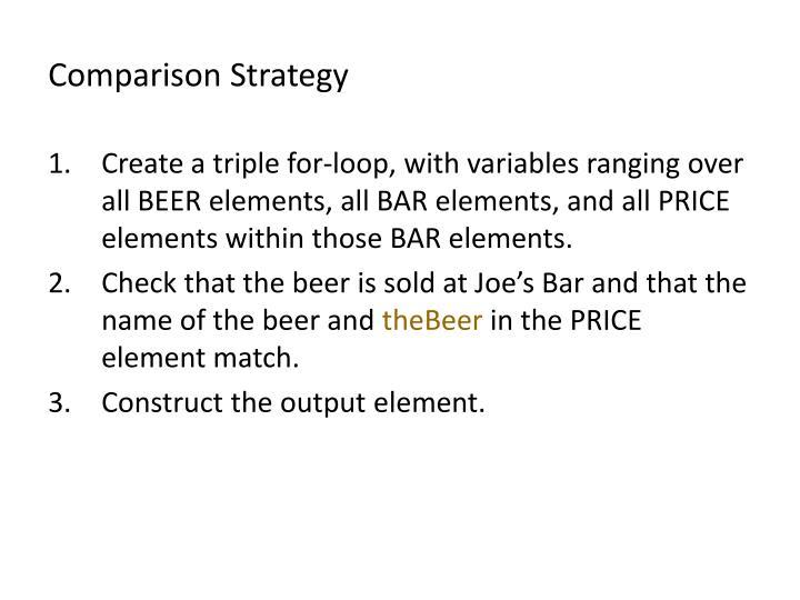 Comparison Strategy