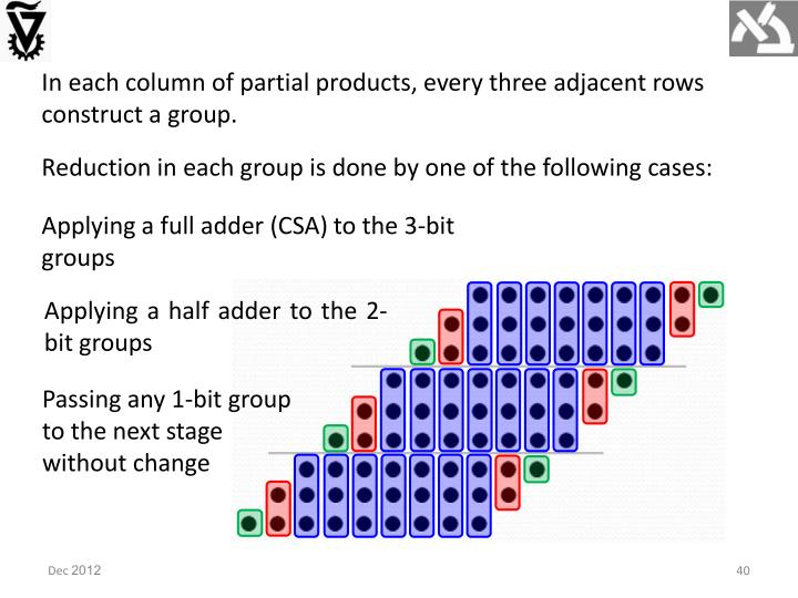 In each column of partial products, every three adjacent rows construct a group.