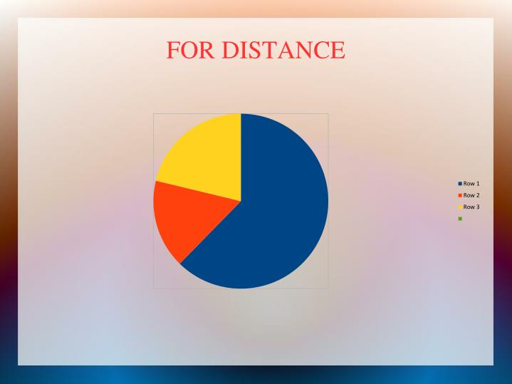 FOR DISTANCE