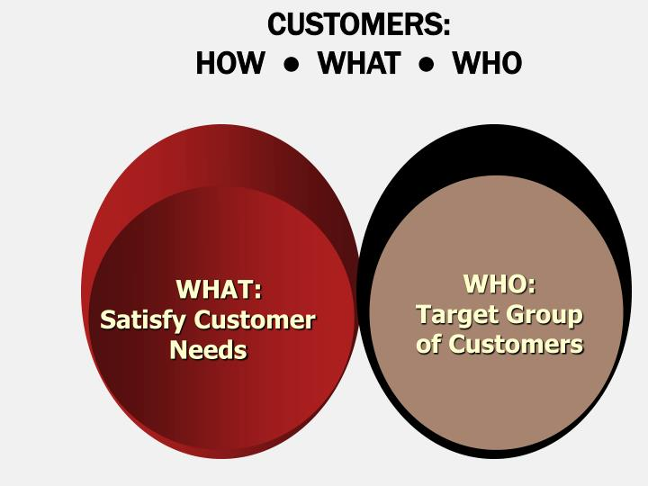 CUSTOMERS: