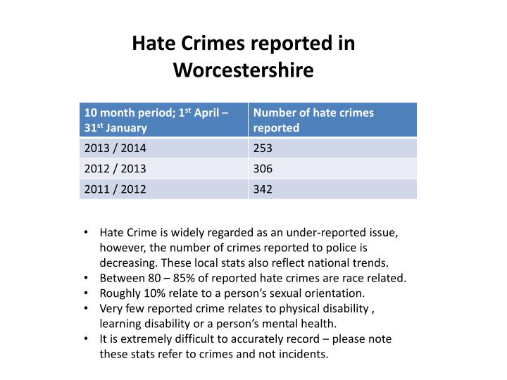 Hate Crimes reported in Worcestershire