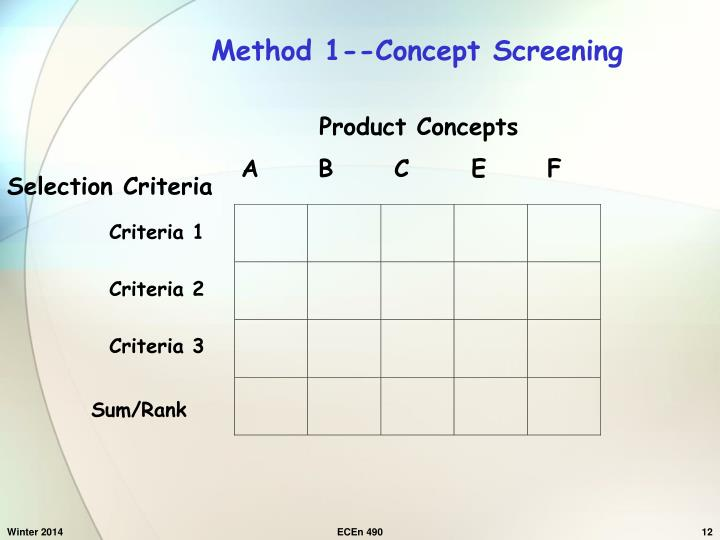 Method 1--Concept Screening