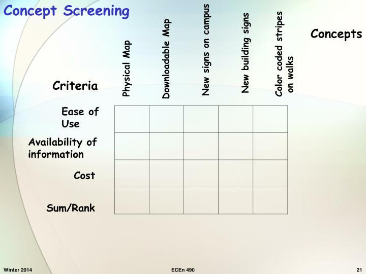 Concept Screening