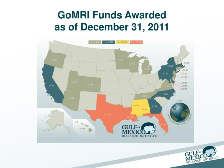 GoMRI Funds Awarded