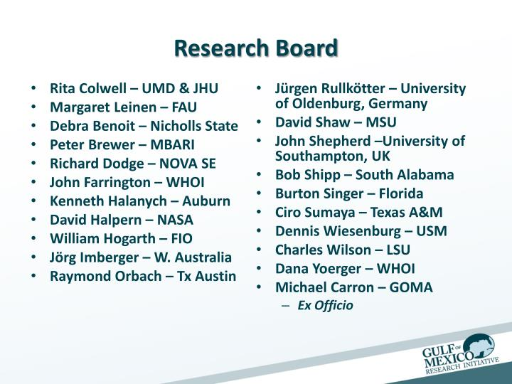 Research Board