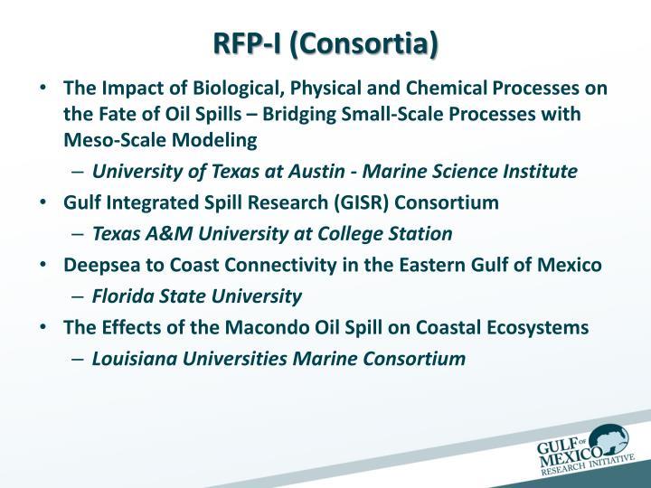 RFP-I (Consortia)