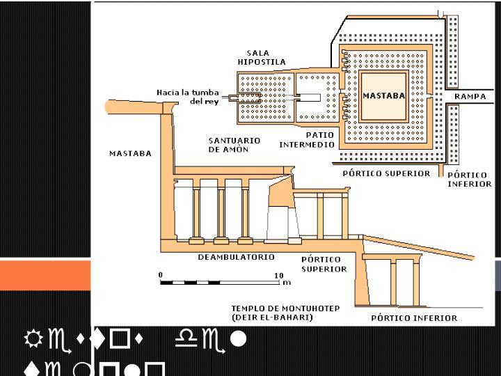 Restos del templo
