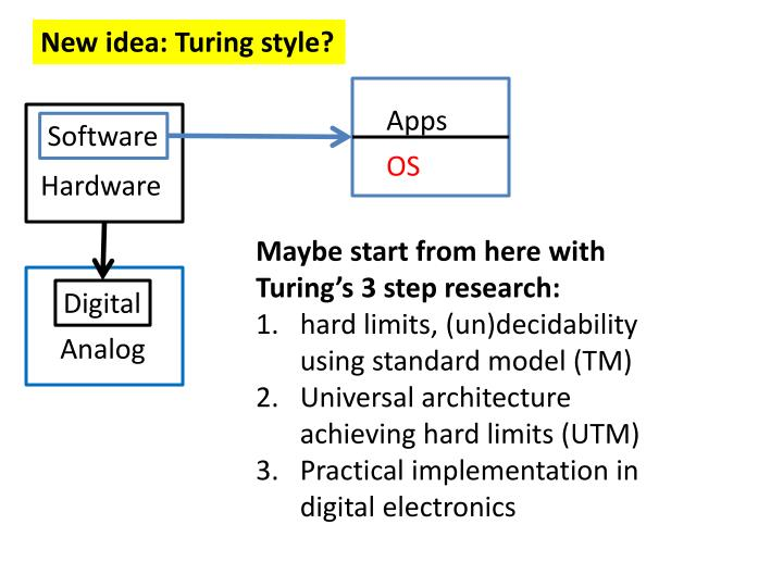 New idea: Turing style?