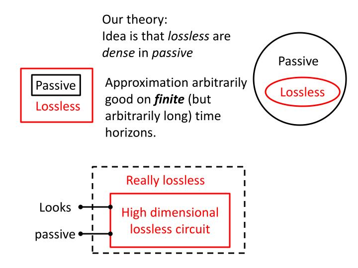 Our theory: