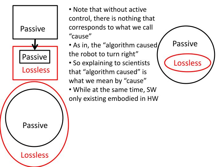 "Note that without active control, there is nothing that corresponds to what we call ""cause"""